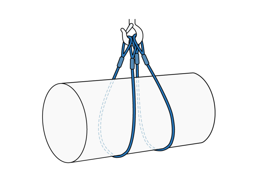 Wire Rope Slings | Wire Rope Assemblies