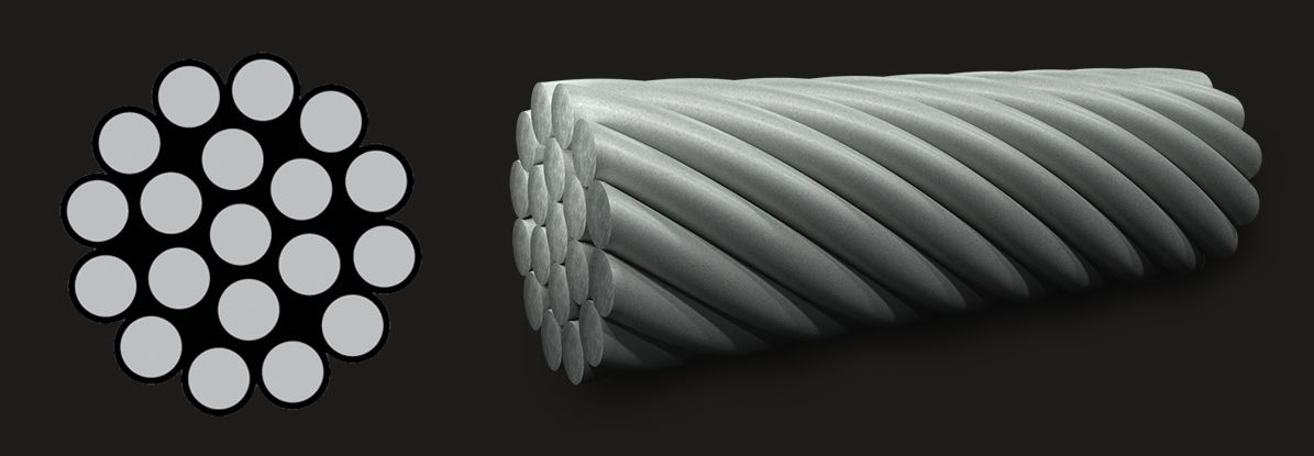 1x19 (12/6/1) - Marine Grade Stainless Steel Wire Rope