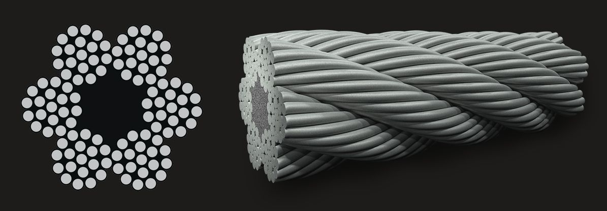 6x19 (12/6/1) - Fibre Core Wire Rope