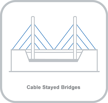 Icon and heading for - Cable Stayed Bridges