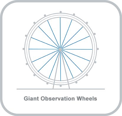 Icon and heading for - Giant Observation Wheels