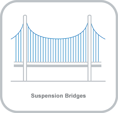 Icon and heading for - Suspension Bridges