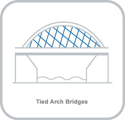 Icon and heading for - Tied Arch Bridges